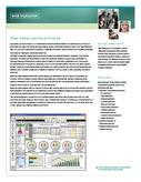 Sage SalesLogix Visual Analyzer