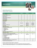 Sage SalesLogix Feature by Edition Comparison